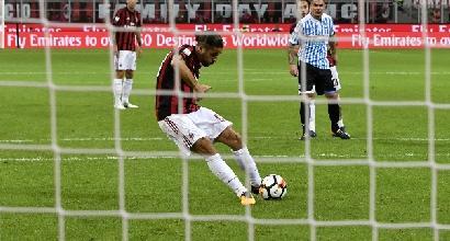 Milan-Spal, Rodriguez: