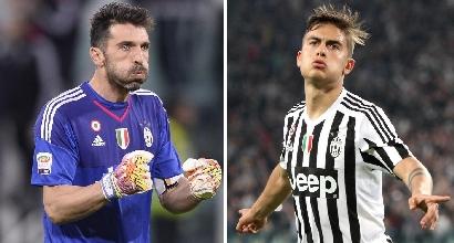 Tutti i numeri dello scudetto della Juventus