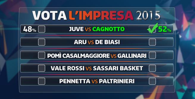 L'impresa 2015 di Premium Sport: Fabio Aru contro Gianni De Biasi