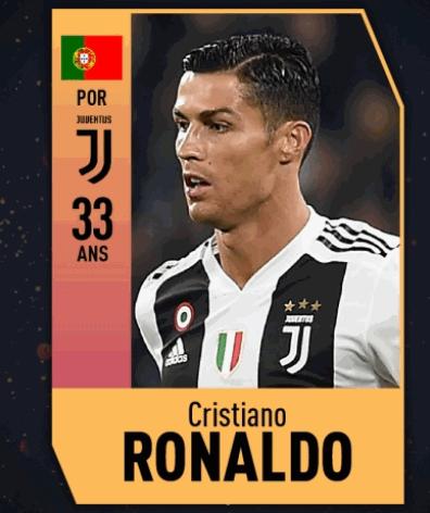 8 ottobre - CR7 nella lista dei candidati di France Football per il Pallone d'Oro 2018.