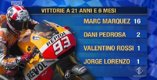 MotoGP, Marquez già meglio dei più grandi
