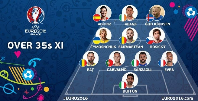 Euro2016: Kiraly il più vecchio, Rashford il più giovane