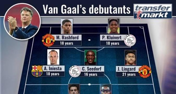 Da esordienti a campioni, la top 11 di Van Gaal