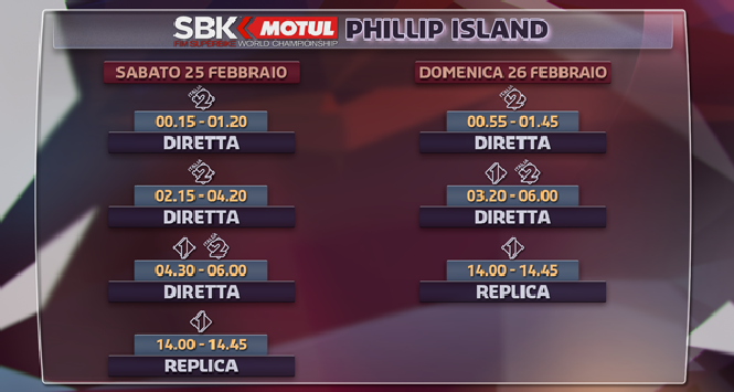Superbike in tv: gli appuntamenti di Phillip Island