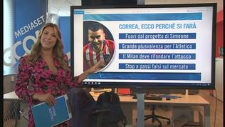 Correa-Milan si fa, tanta Juve verso la Premier
