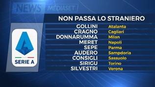 Serie A, c'erano una volta i portieri italiani
