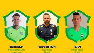 Brasile, i convocati di Tite per Colombia e Perù: prima volta per Samir, c'è Neymar