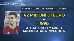 Milan, ecco l'offerta per Correa