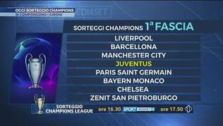 Champions League, oggi il sorteggio
