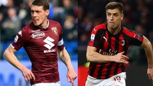 Torino-Milan, è supersfida tra Belotti e Piatek