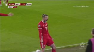 Galles-Croazia 1-1: il gol di Bale
