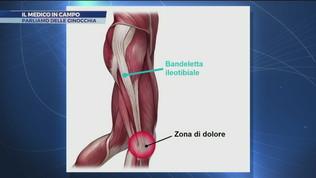 Il medico in campo: il ginocchio del corridore