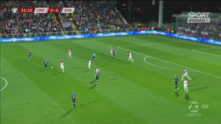 Croazia-Slovacchia 3-1: highlights