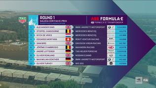 """Formula E a Riad, gli """"highlights delle qualifiche"""""""