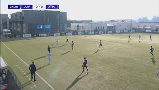 Youth League, gli highlights delle italiane nel quinto turno
