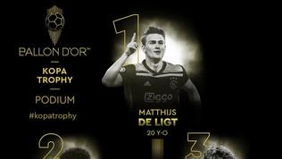 De Ligt miglior U21, Alisson miglior portiere