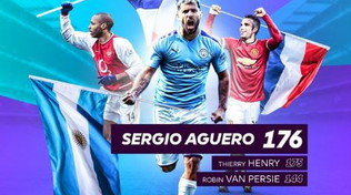 Augeromiglior marcatore straniero in Premier League