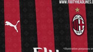 Il Duomo sulle maglie: ecco il Milan 2020/21