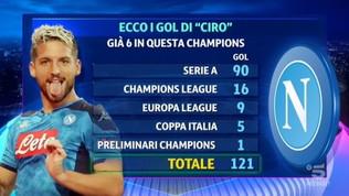 Mertens nella storia del Napoli, raggiunto Hamsik a 121 gol