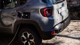 Easy Wallbox: la ricarica per le auto si fa semplice