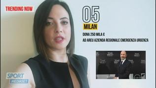 Il Milan dona 250.000 euro ad AREU