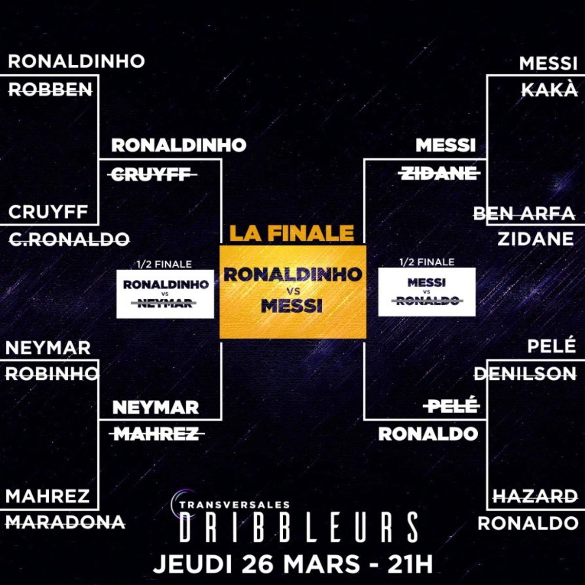 Per i francesi Messi è il migliore di sempre nei dribbling