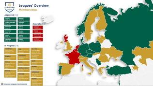 Quando riparte il calcio in Europa? Tutte le date dei campionati