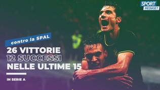 Spal-Inter: le curiosità su questo match raccontate da Benedetta Radaelli