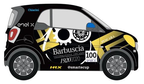 Un rendering dell'edizione 2020 della Barbuscia.
