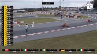 Lancia il paraurti contro il rivale al Mondiale di kart e poi lo aggredisce