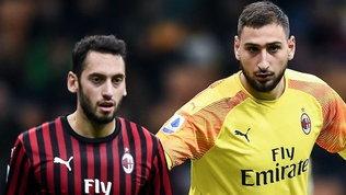 Milan, le settimane dei rinnovi di Gigio e Calha: e per il vice Theo…
