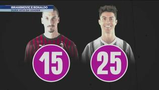 Le due stelle: Ibrahimovic vs Ronaldo