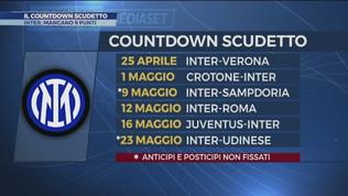 Il countdown scudetto