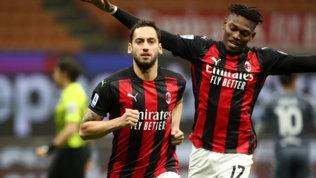 Scossa Milan per la Champions, Calhae Theo affondano il Benevento