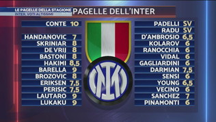 Inter, le pagelle della stagione
