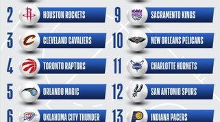 NBA: a Detroit la prima scelta del Draft2021, tutto l'ordine