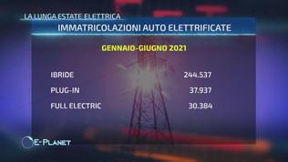 La lunga estate elettrica