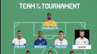 Ecco la top 11 di Euro 2020: sono 5 gli italiani scelti